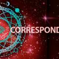 O 2° Princípio Hermético - Correspondência