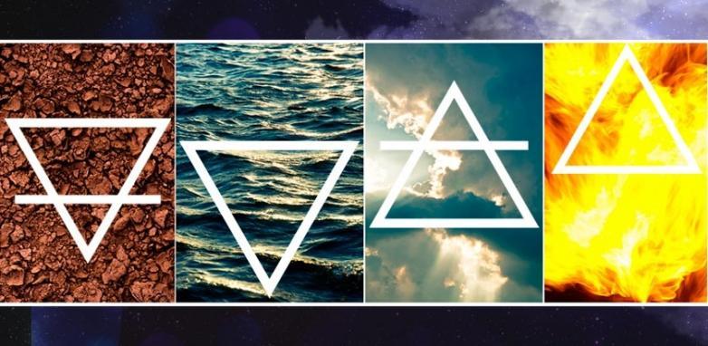 Os Elementos, Qualidades e Polaridades