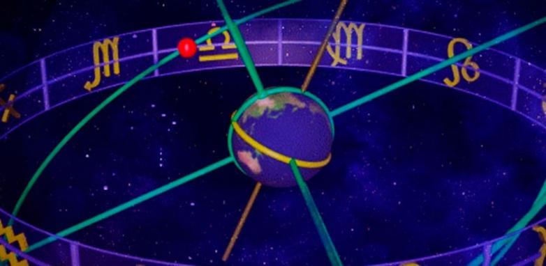 Quadrantes e Hemisférios do Mapa Astral